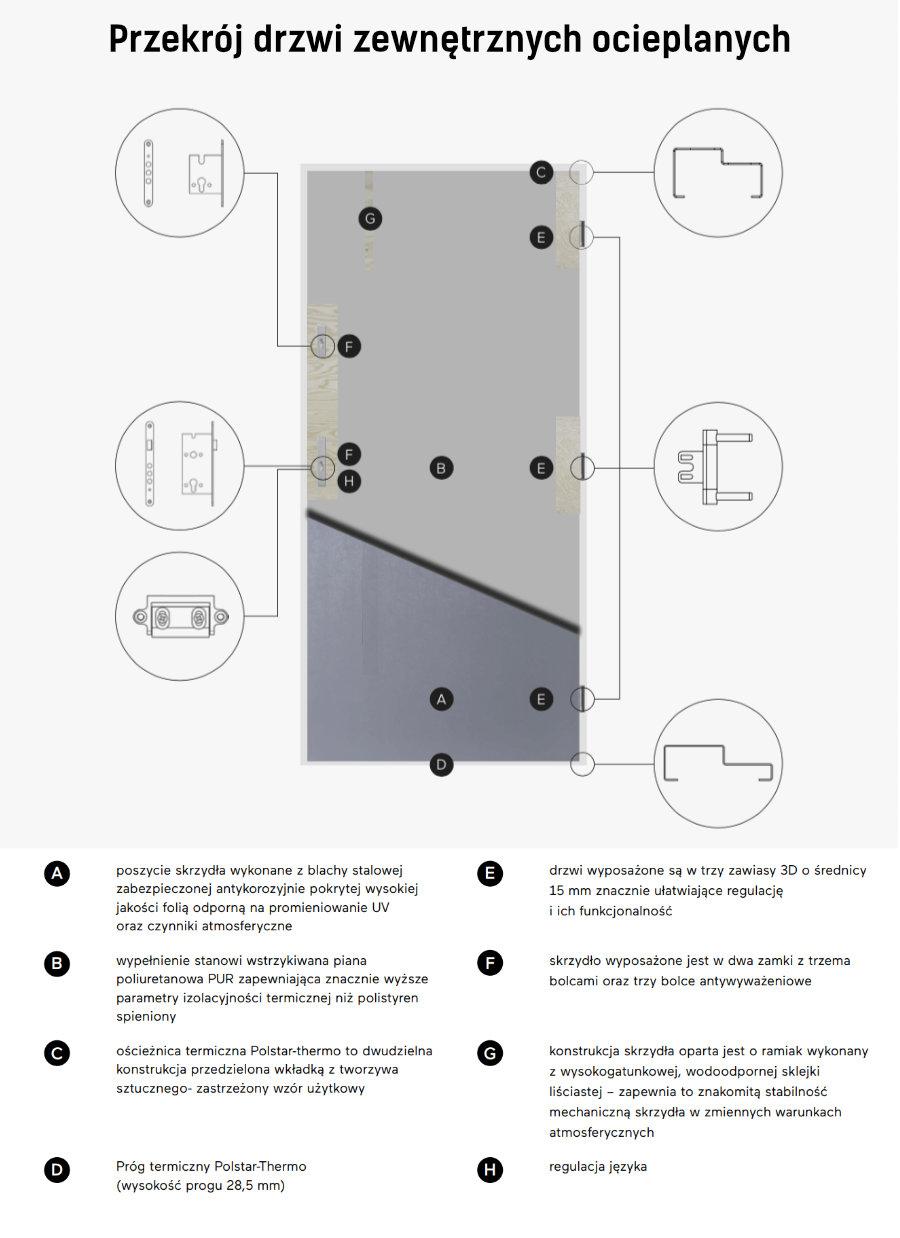 drzwi zewnętrzne do domków