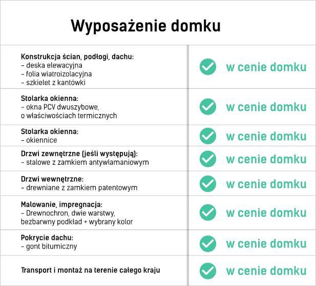 Drewnolandia Letniskowe